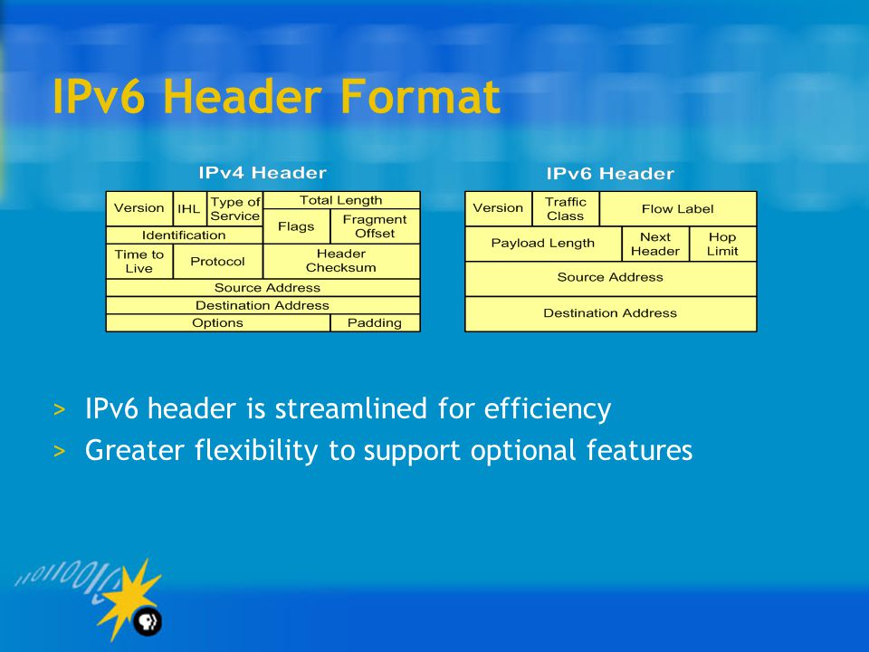 IPv6 Header Format >IPv6 header is streamlined for efficiency >Greater flexibility to support optional features