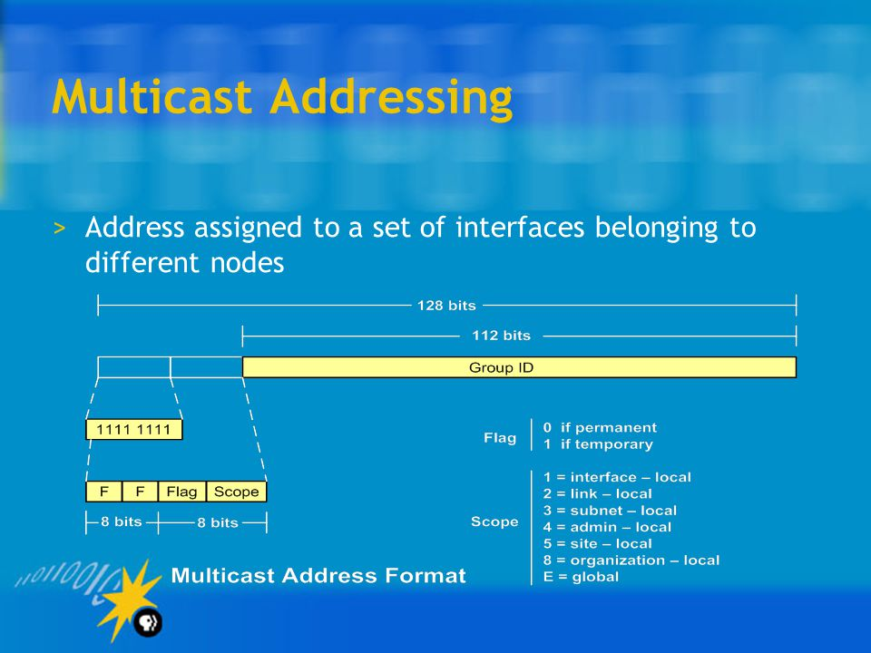 Multicast Addressing >Address assigned to a set of interfaces belonging to different nodes
