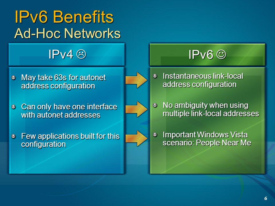 Building Ipv6 Firewall Ipsec Aware Applications Mohit