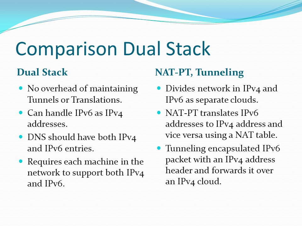 Comparison Dual Stack Dual Stack NAT-PT, Tunneling No overhead of maintaining Tunnels or Translations.