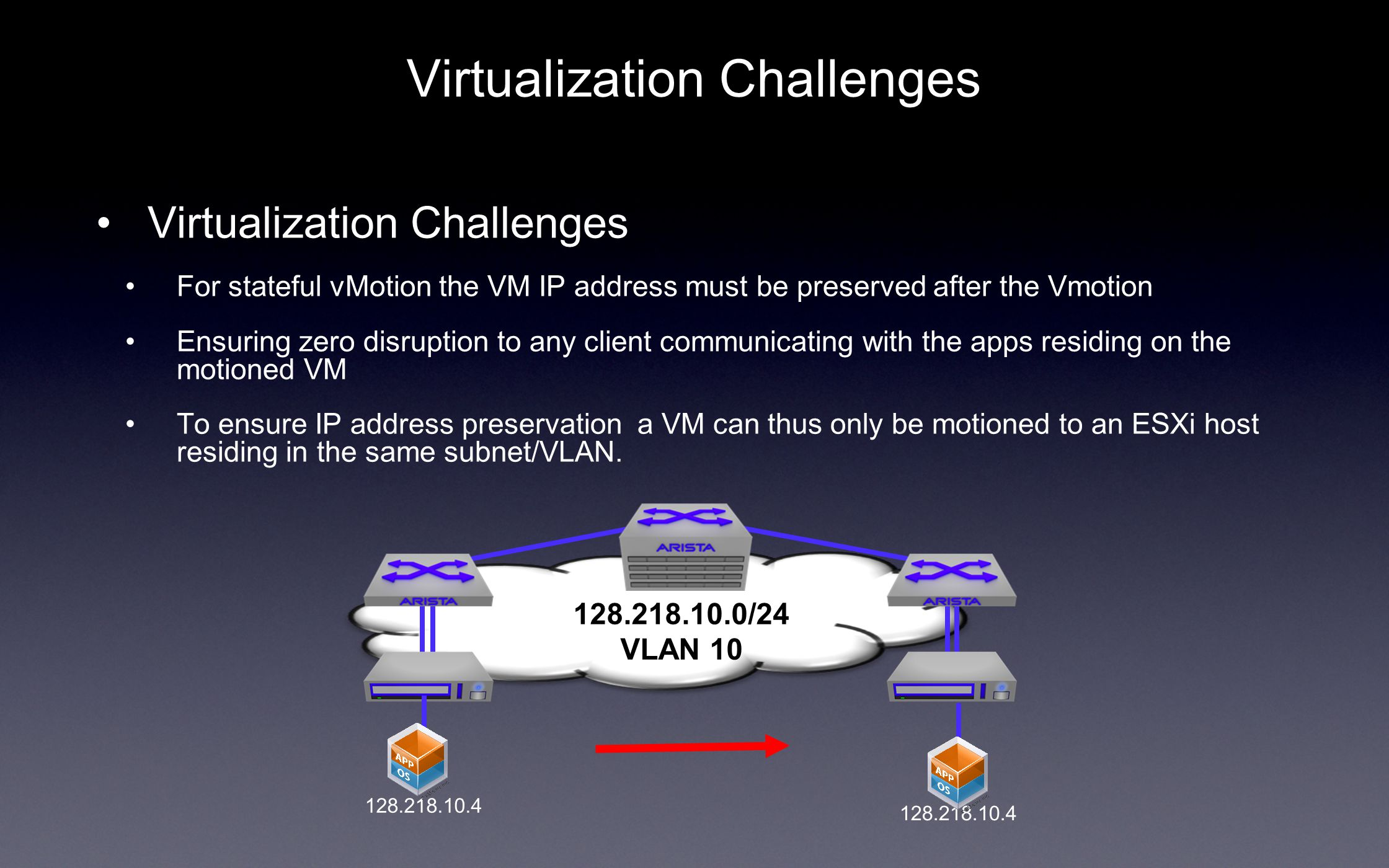For stateful vMotion the VM IP address must be preserved after the Vmotion Ensuring zero disruption to any client communicating with the apps residing on the motioned VM To ensure IP address preservation a VM can thus only be motioned to an ESXi host residing in the same subnet/VLAN.