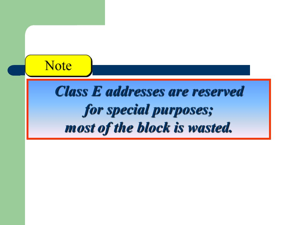 Class E addresses are reserved for special purposes; most of the block is wasted.