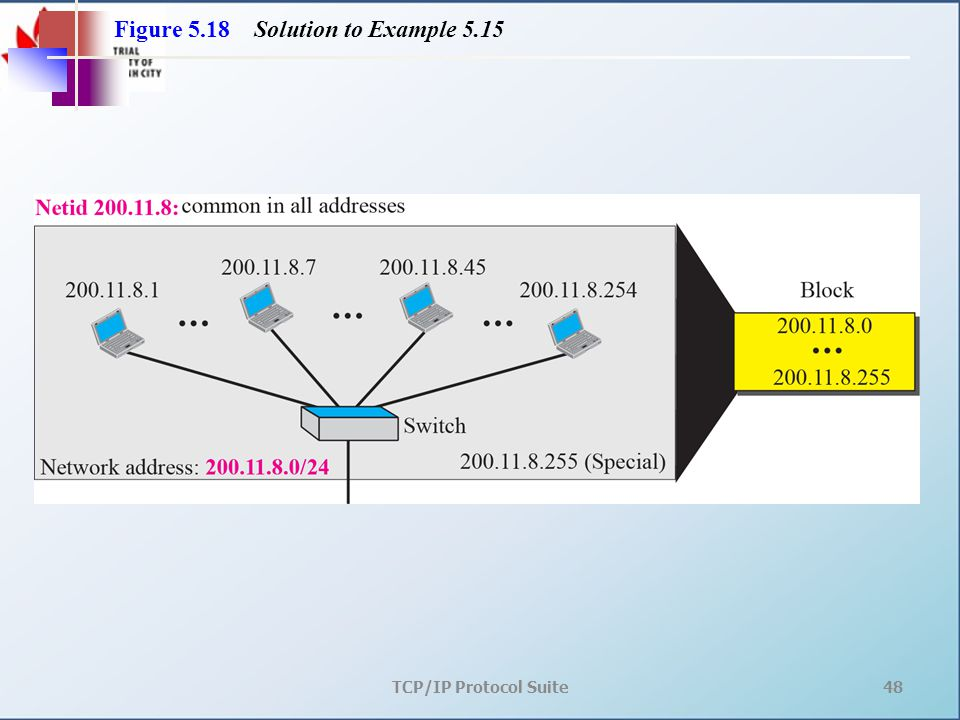 TCP/IP Protocol Suite48 Figure 5.18 Solution to Example 5.15