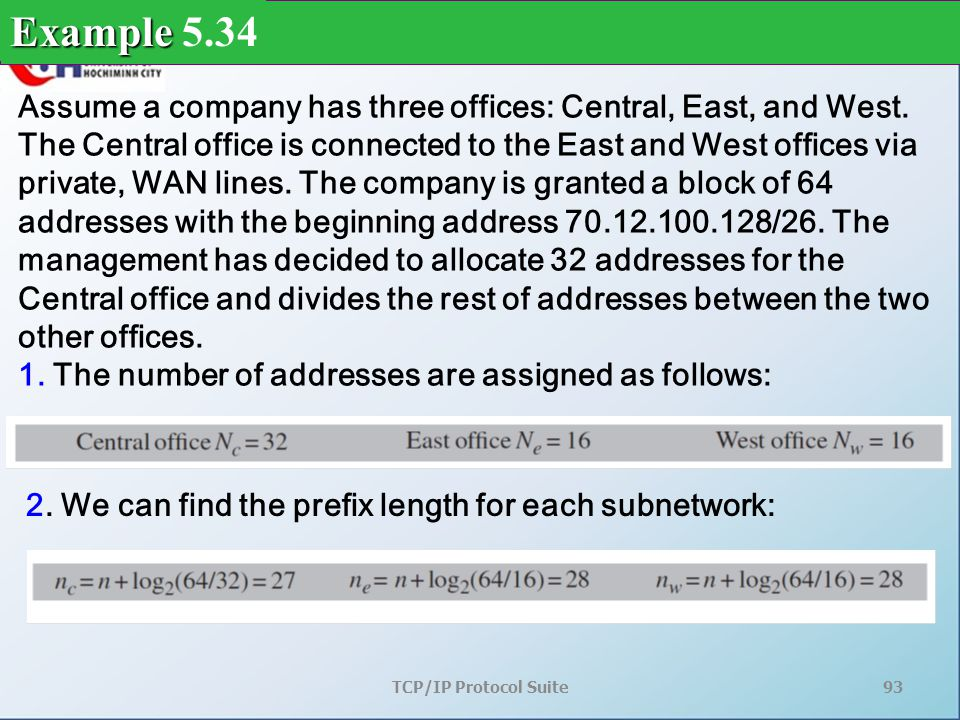 TCP/IP Protocol Suite93 Assume a company has three offices: Central, East, and West.