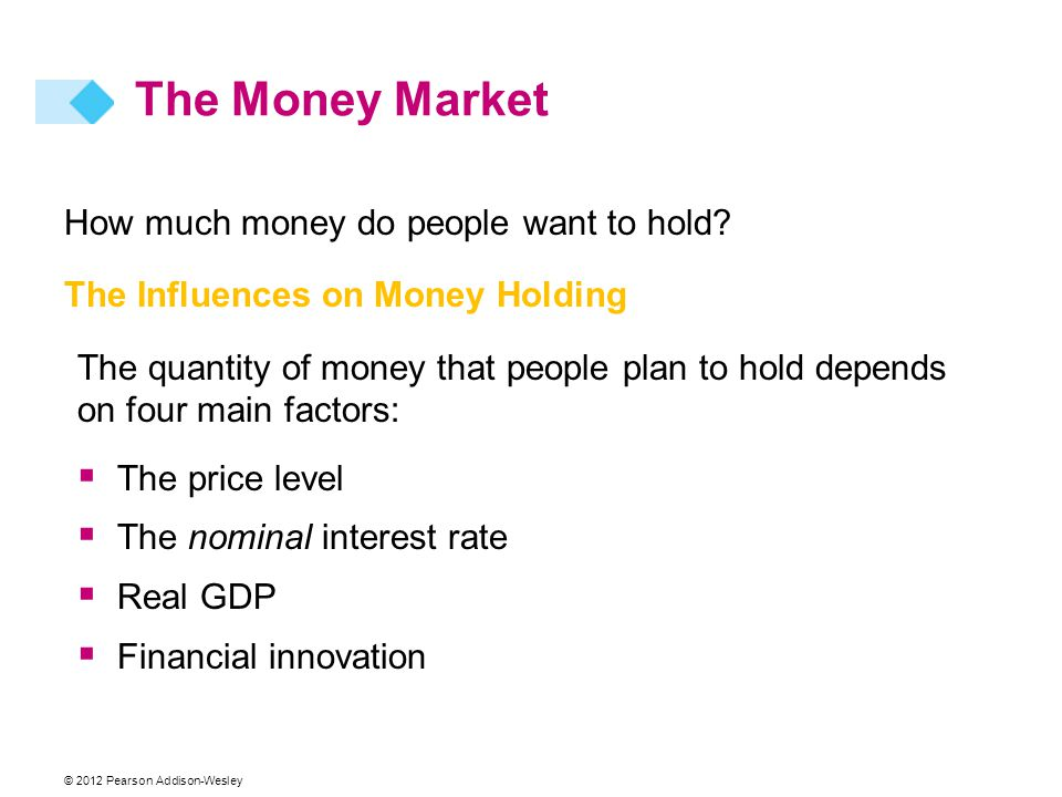© 2012 Pearson Addison-Wesley The Money Market How much money do people want to hold.