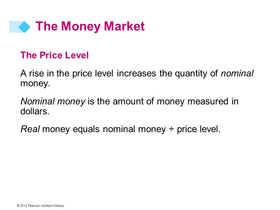 © 2012 Pearson Addison-Wesley The Price Level A rise in the price level increases the quantity of nominal money.