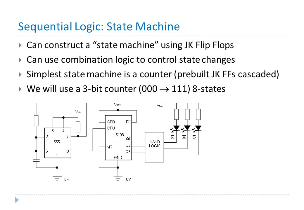 Sequential Logic: State Machine  Can construct a state machine using JK Flip Flops  Can use combination logic to control state changes  Simplest state machine is a counter (prebuilt JK FFs cascaded)  We will use a 3-bit counter (000  111) 8-states