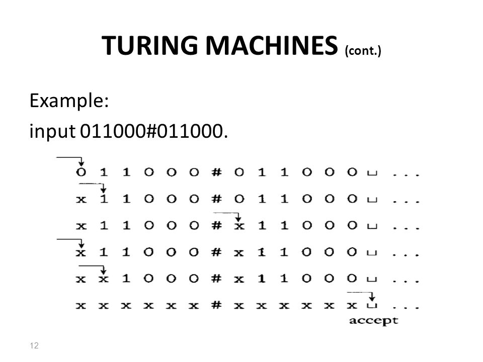 Example: input # TURING MACHINES (cont.)
