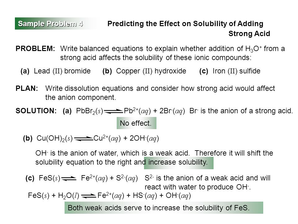 Sample Problem 4 Predicting the Effect on Solubility of Adding Strong Acid PROBLEM:Write balanced equations to explain whether addition of H 3 O + from a strong acid affects the solubility of these ionic compounds: (a) Lead ( II ) bromide(b) Copper ( II ) hydroxide(c) Iron ( II ) sulfide PLAN:Write dissolution equations and consider how strong acid would affect the anion component.