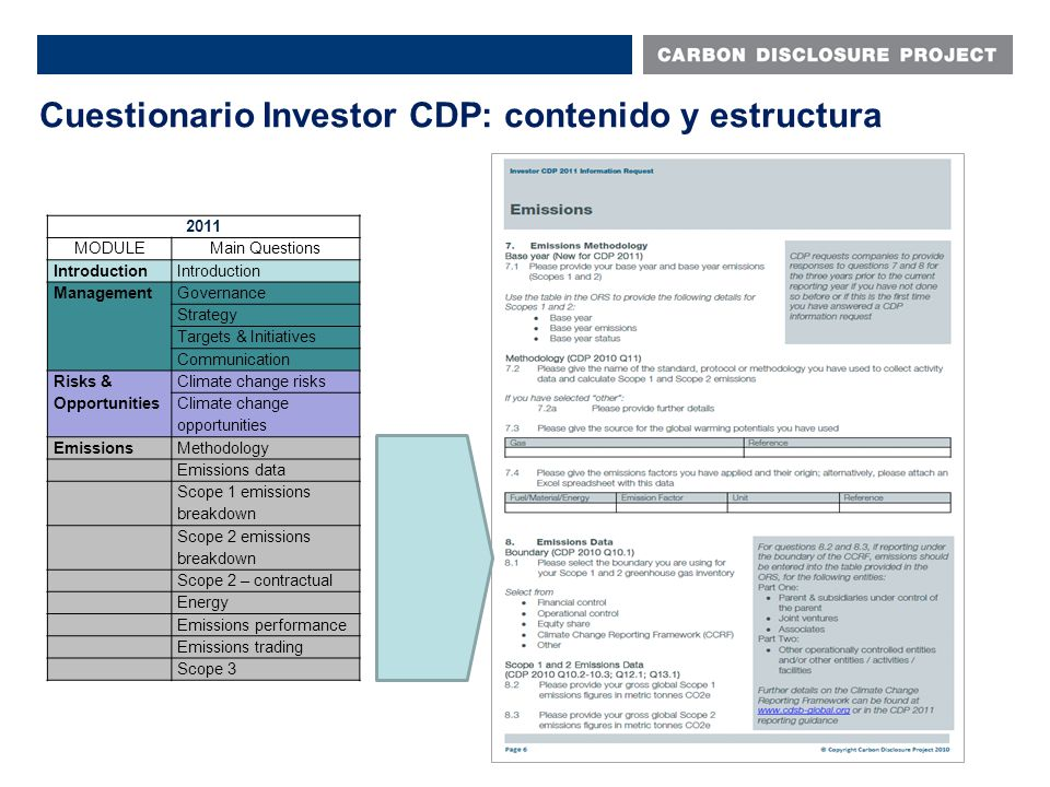 Cuestionario Investor CDP: contenido y estructura 2011 MODULEMain Questions Introduction ManagementGovernance Strategy Targets & Initiatives Communication Risks & Opportunities Climate change risks Climate change opportunities EmissionsMethodology Emissions data Scope 1 emissions breakdown Scope 2 emissions breakdown Scope 2 – contractual Energy Emissions performance Emissions trading Scope 3
