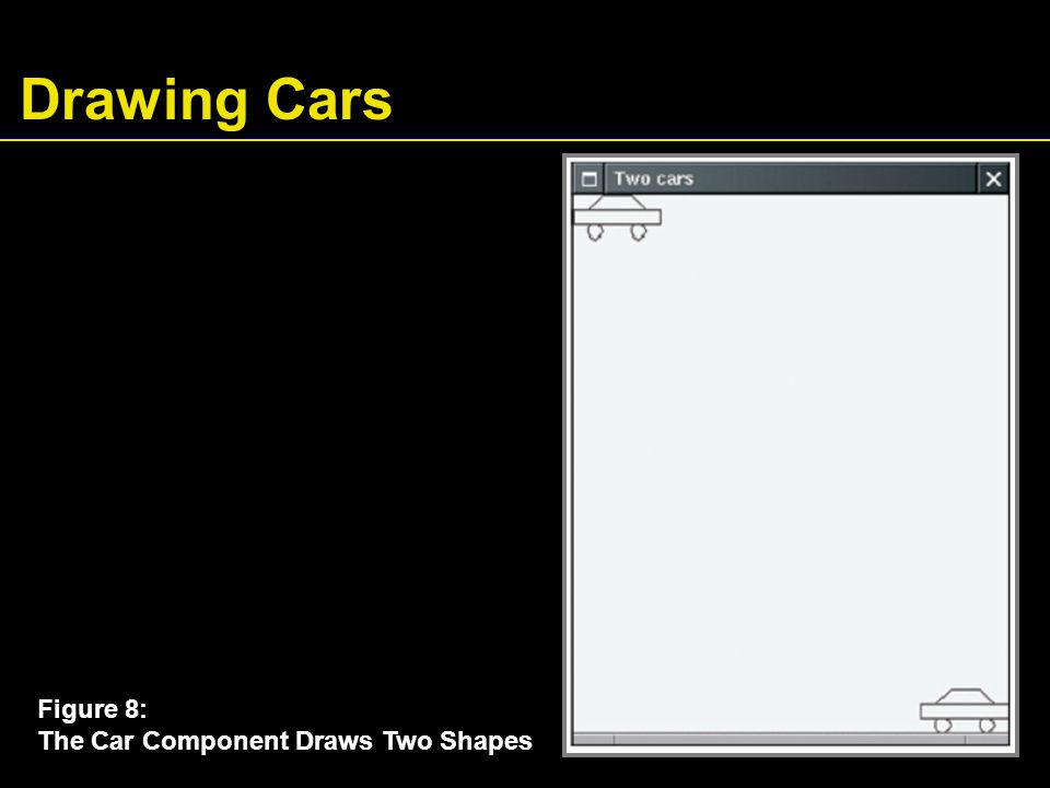 Drawing Cars Figure 8: The Car Component Draws Two Shapes