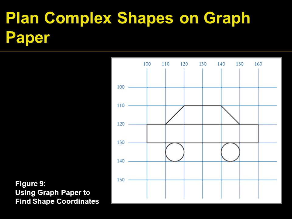 Plan Complex Shapes on Graph Paper Figure 9: Using Graph Paper to Find Shape Coordinates