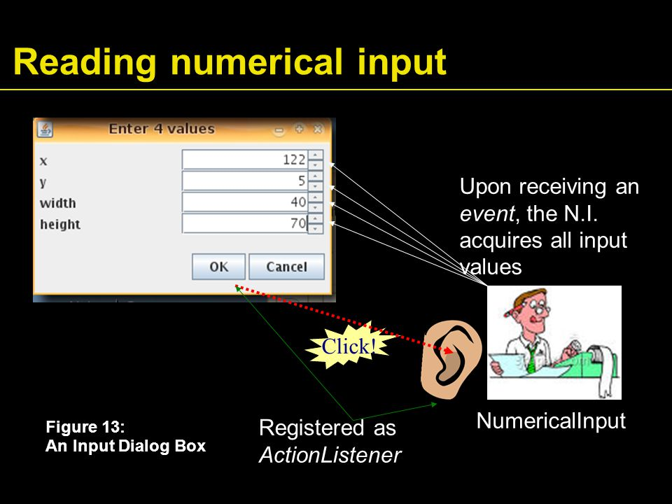 Reading numerical input Figure 13: An Input Dialog Box Upon receiving an event, the N.I.