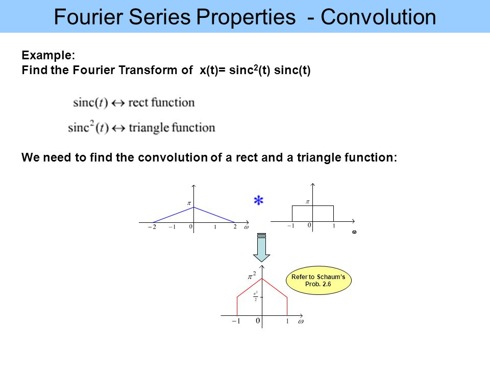 Fourier Series Properties - Convolution Example: Find the Fourier Transform of x(t)= sinc 2 (t) sinc(t)  Refer to Schaum's Prob.