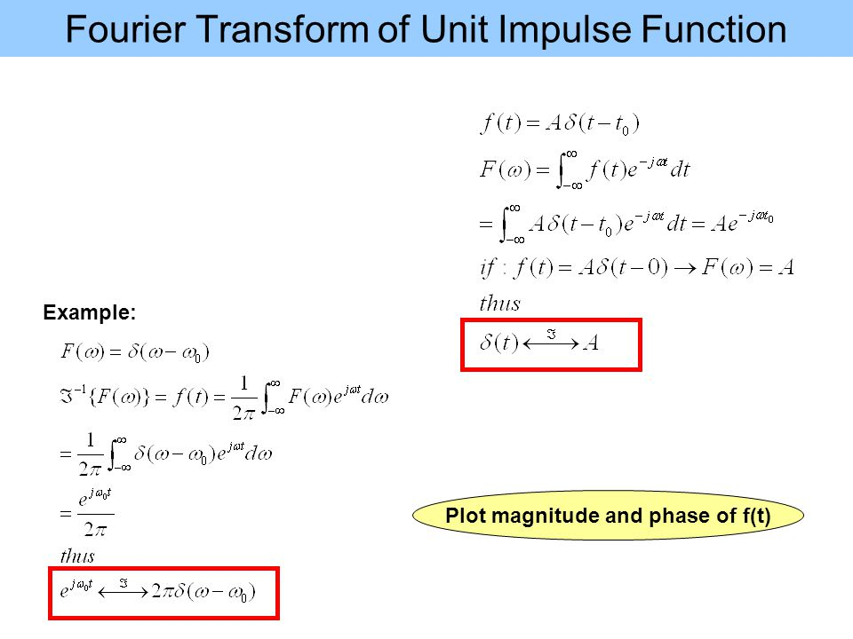 Fourier Transform of Unit Impulse Function Example: Plot magnitude and phase of f(t)
