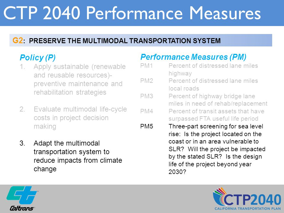 CTP 2040 Performance Measures G2 : PRESERVE THE MULTIMODAL TRANSPORTATION SYSTEM Policy (P) 1.Apply sustainable (renewable and reusable resources)- preventive maintenance and rehabilitation strategies 2.Evaluate multimodal life-cycle costs in project decision making 3.Adapt the multimodal transportation system to reduce impacts from climate change Performance Measures (PM) PM1 Percent of distressed lane miles highway PM2Percent of distressed lane miles local roads PM3Percent of highway bridge lane miles in need of rehab/replacement PM4Percent of transit assets that have surpassed FTA useful life period PM5Three-part screening for sea level rise: Is the project located on the coast or in an area vulnerable to SLR.