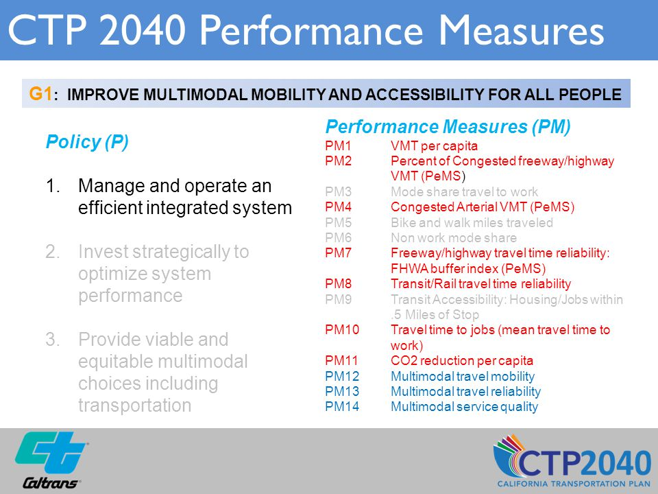 CTP 2040 Performance Measures G1 : IMPROVE MULTIMODAL MOBILITY AND ACCESSIBILITY FOR ALL PEOPLE Policy (P) 1.Manage and operate an efficient integrated system 2.Invest strategically to optimize system performance 3.Provide viable and equitable multimodal choices including transportation Performance Measures (PM) PM1 VMT per capita PM2Percent of Congested freeway/highway VMT (PeMS) PM3Mode share travel to work PM4Congested Arterial VMT (PeMS) PM5Bike and walk miles traveled PM6Non work mode share PM7Freeway/highway travel time reliability: FHWA buffer index (PeMS) PM8Transit/Rail travel time reliability PM9Transit Accessibility: Housing/Jobs within.5 Miles of Stop PM10Travel time to jobs (mean travel time to work) PM11 CO2 reduction per capita PM12 Multimodal travel mobility PM13Multimodal travel reliability PM14Multimodal service quality
