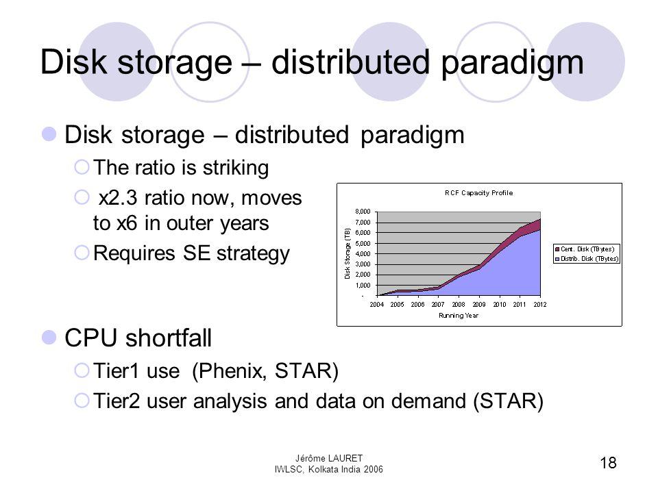 RHIC, STAR computing towards distributed computing on the