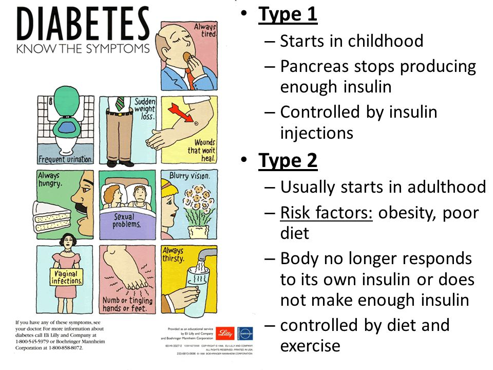 Type 1 – Starts in childhood – Pancreas stops producing enough insulin – Controlled by insulin injections Type 2 – Usually starts in adulthood – Risk factors: obesity, poor diet – Body no longer responds to its own insulin or does not make enough insulin – controlled by diet and exercise