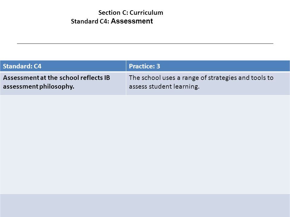 Standard: C4Practice: 3 Assessment at the school reflects IB assessment philosophy.