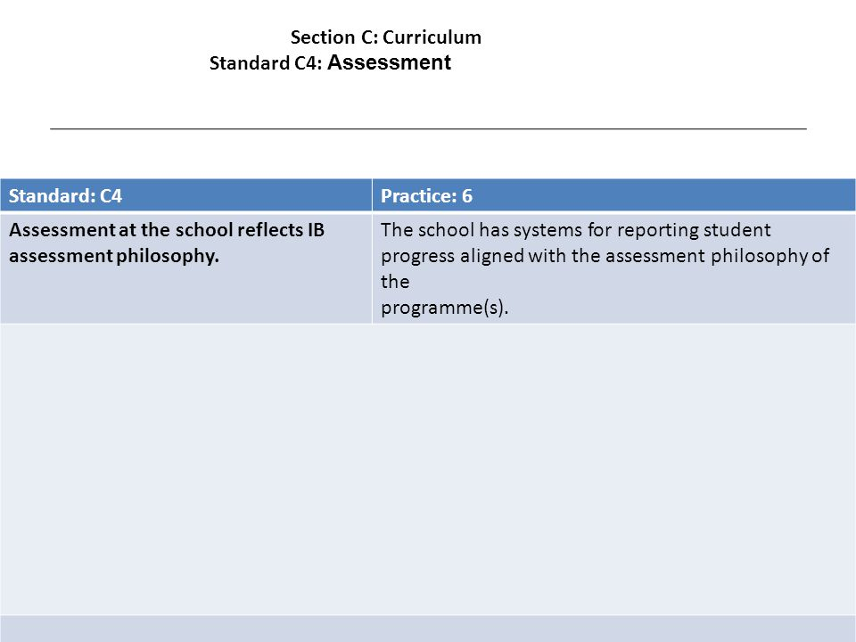 Standard: C4Practice: 6 Assessment at the school reflects IB assessment philosophy.
