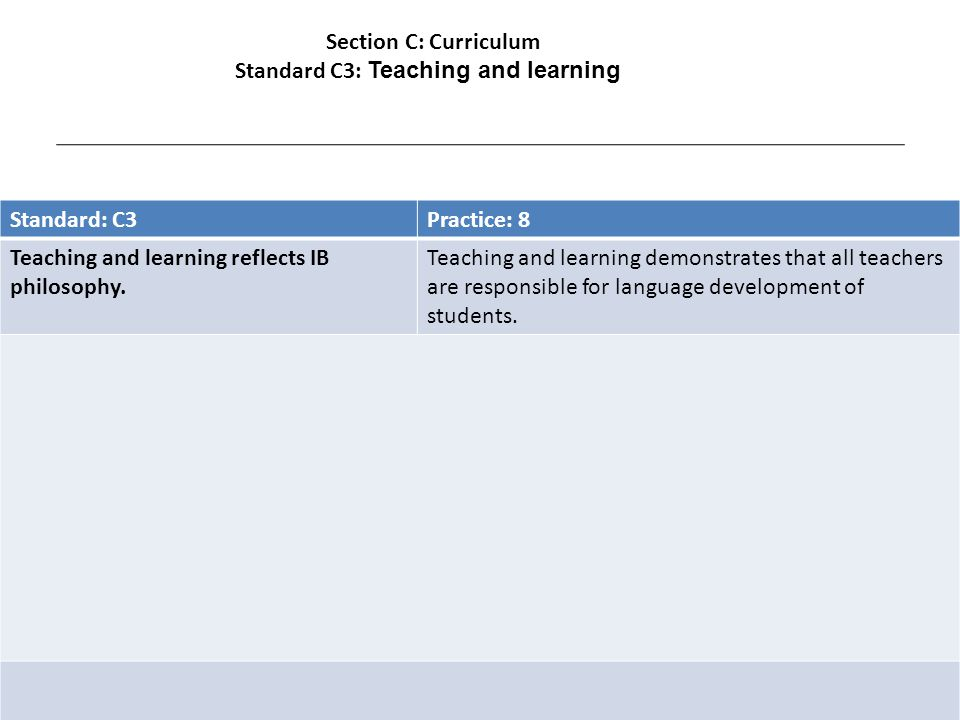 Standard: C3Practice: 8 Teaching and learning reflects IB philosophy.