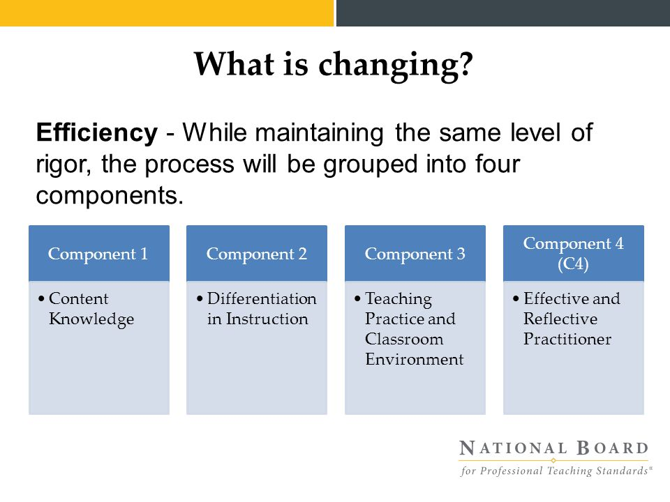 Revisions To The National Board Certification Process Ppt Download