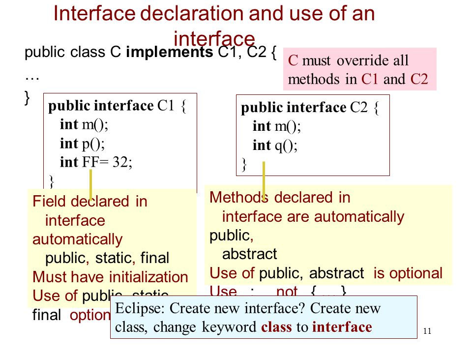 11 Interface declaration and use of an interface public class C implements C1, C2 { … } public interface C1 { int m(); int p(); int FF= 32; } public interface C2 { int m(); int q(); } Methods declared in interface are automatically public, abstract Use of public, abstract is optional Use ; not { … } Field declared in interface automatically public, static, final Must have initialization Use of public, static, final optional Eclipse: Create new interface.