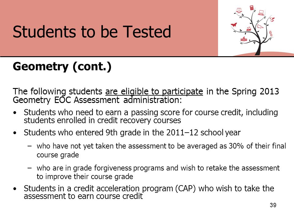 Students to be Tested Geometry (cont.) The following students are eligible to participate in the Spring 2013 Geometry EOC Assessment administration: Students who need to earn a passing score for course credit, including students enrolled in credit recovery courses Students who entered 9th grade in the 2011–12 school year –who have not yet taken the assessment to be averaged as 30% of their final course grade –who are in grade forgiveness programs and wish to retake the assessment to improve their course grade Students in a credit acceleration program (CAP) who wish to take the assessment to earn course credit 39