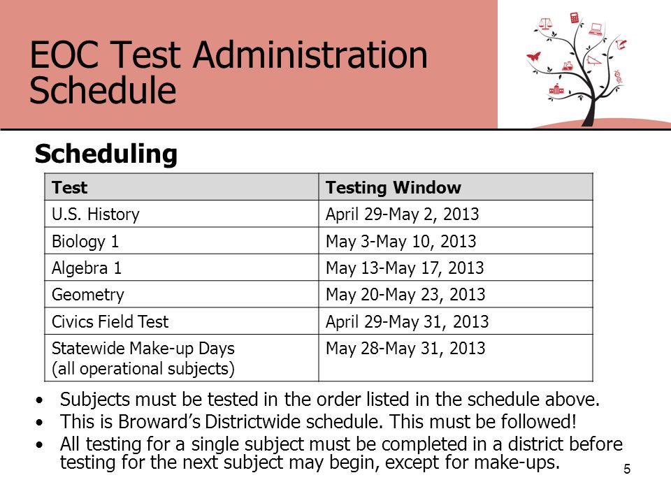 EOC Test Administration Schedule Scheduling Subjects must be tested in the order listed in the schedule above.