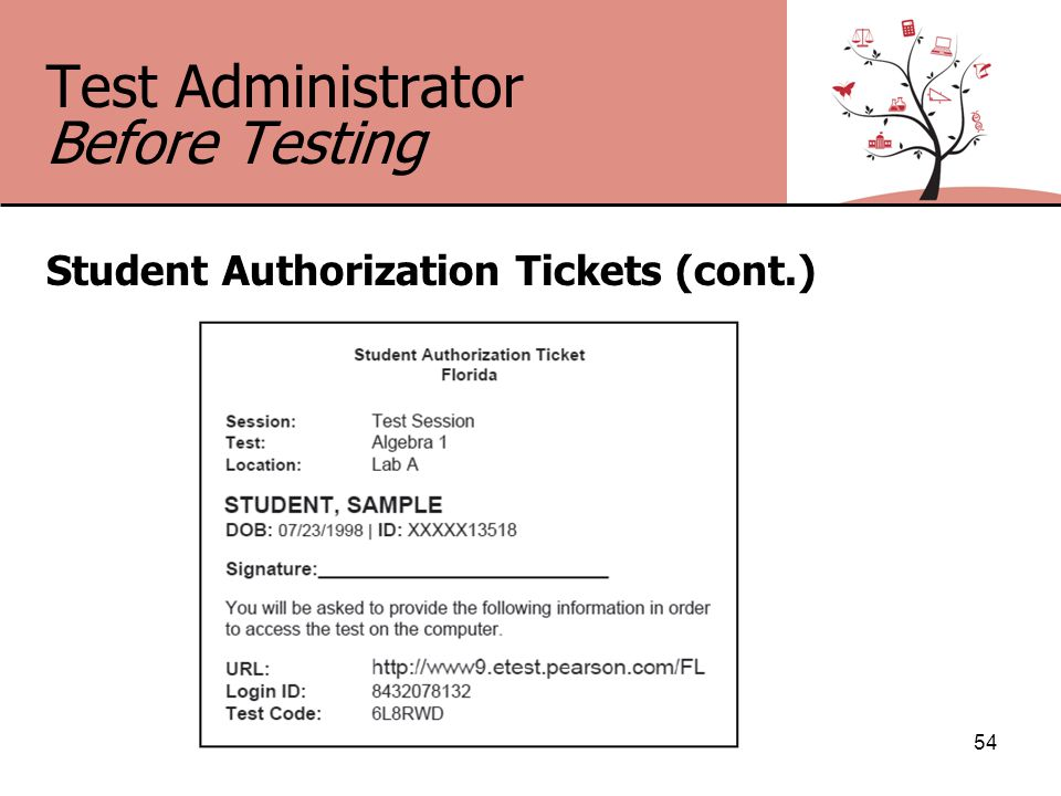 Test Administrator Before Testing 54 Student Authorization Tickets (cont.)