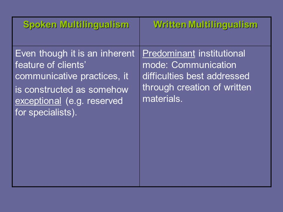 Spoken Multilingualism Written Multilingualism Even though it is an inherent feature of clients' communicative practices, it is constructed as somehow exceptional (e.g.