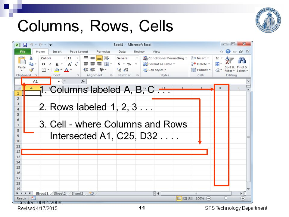 SPS Technology Department 11 Created 09/01/2006 Revised 4/17/2015 Columns, Rows, Cells 1.Columns labeled A, B, C...
