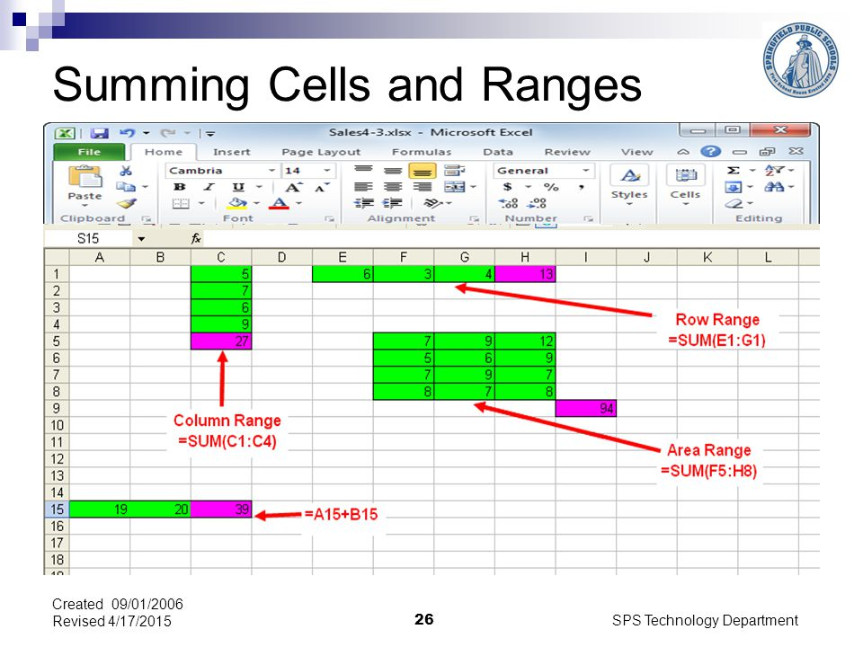 SPS Technology Department 26 Created 09/01/2006 Revised 4/17/2015 Summing Cells and Ranges