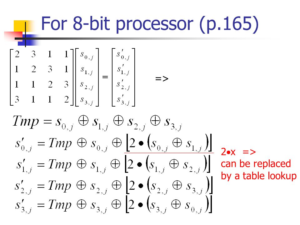 For 8-bit processor (p.165) => 2  x => can be replaced by a table lookup