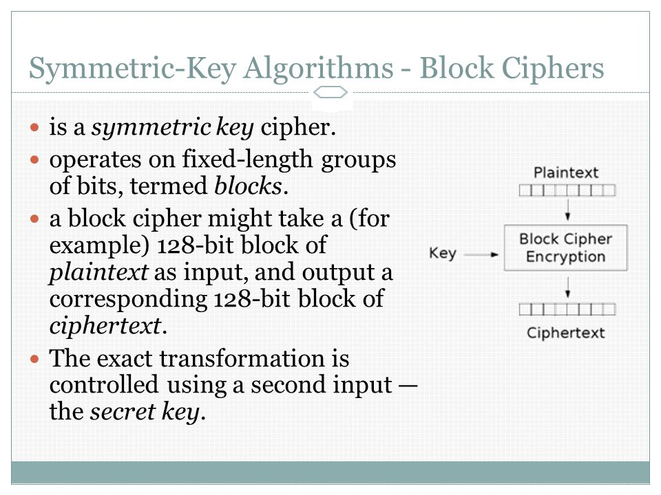 Symmetric-Key Algorithms - Block Ciphers is a symmetric key cipher.