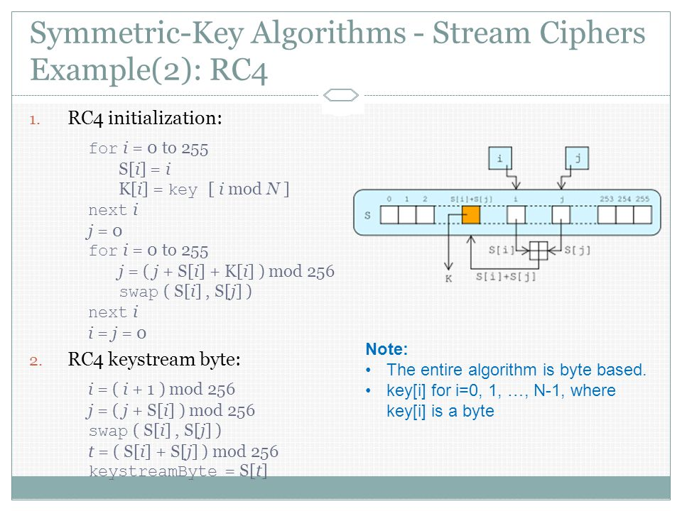 Symmetric-Key Algorithms - Stream Ciphers Example(2): RC4 1.