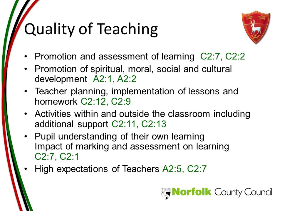 Quality of Teaching Promotion and assessment of learning C2:7, C2:2 Promotion of spiritual, moral, social and cultural development A2:1, A2:2 Teacher planning, implementation of lessons and homework C2:12, C2:9 Activities within and outside the classroom including additional support C2:11, C2:13 Pupil understanding of their own learning Impact of marking and assessment on learning C2:7, C2:1 High expectations of Teachers A2:5, C2:7