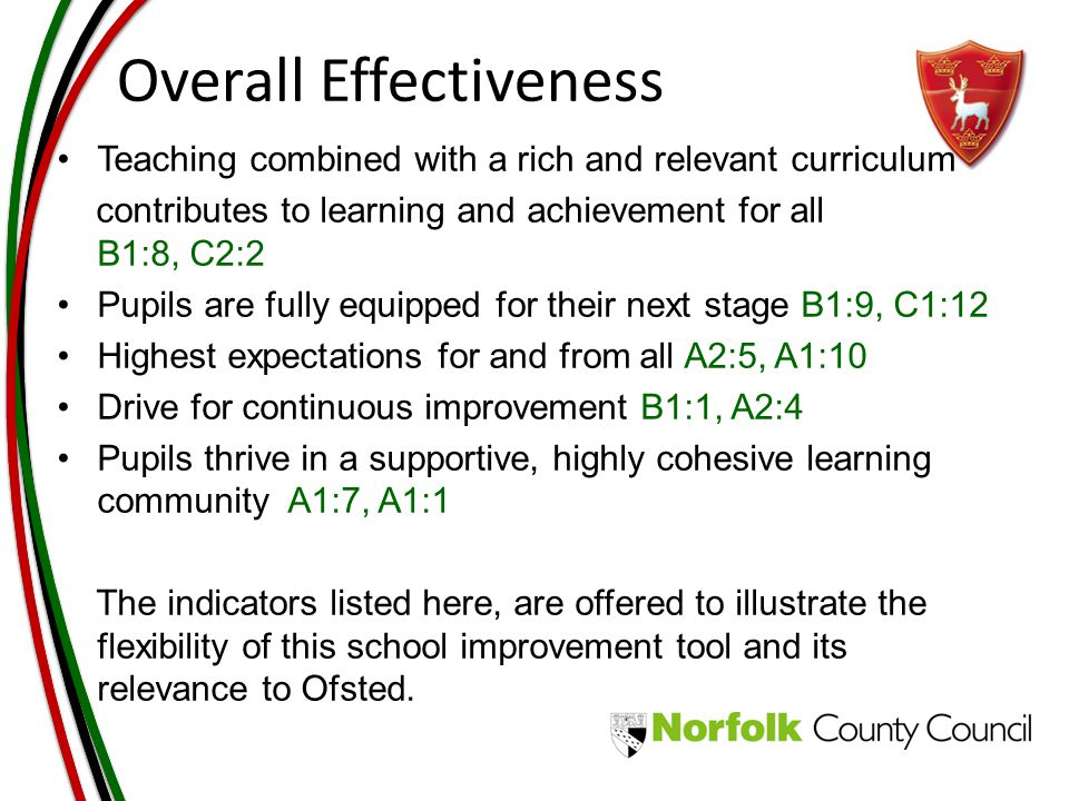 Overall Effectiveness Teaching combined with a rich and relevant curriculum contributes to learning and achievement for all B1:8, C2:2 Pupils are fully equipped for their next stage B1:9, C1:12 Highest expectations for and from all A2:5, A1:10 Drive for continuous improvement B1:1, A2:4 Pupils thrive in a supportive, highly cohesive learning community A1:7, A1:1 The indicators listed here, are offered to illustrate the flexibility of this school improvement tool and its relevance to Ofsted.