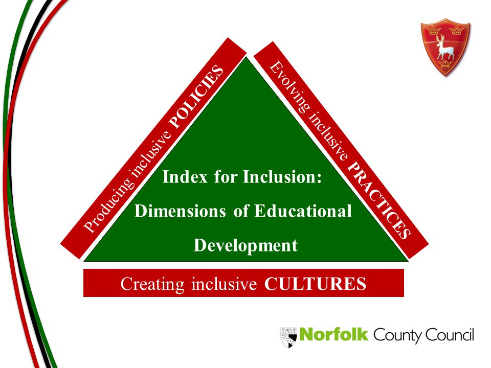 Index for Inclusion: Dimensions of Educational Development Creating inclusive CULTURES Producing inclusive POLICIES Evolving inclusive PRACTICES