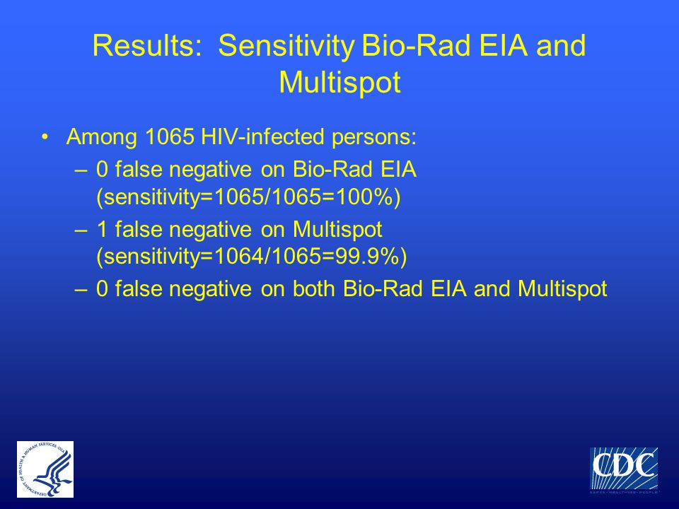 Results: Sensitivity Bio-Rad EIA and Multispot Among 1065 HIV-infected persons: –0 false negative on Bio-Rad EIA (sensitivity=1065/1065=100%) –1 false negative on Multispot (sensitivity=1064/1065=99.9%) –0 false negative on both Bio-Rad EIA and Multispot