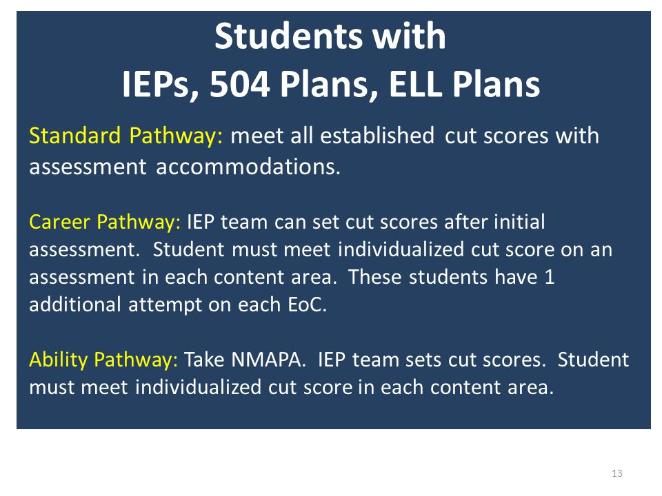 Students with IEPs, 504 Plans, ELL Plans 13 Standard Pathway: meet all established cut scores with assessment accommodations.