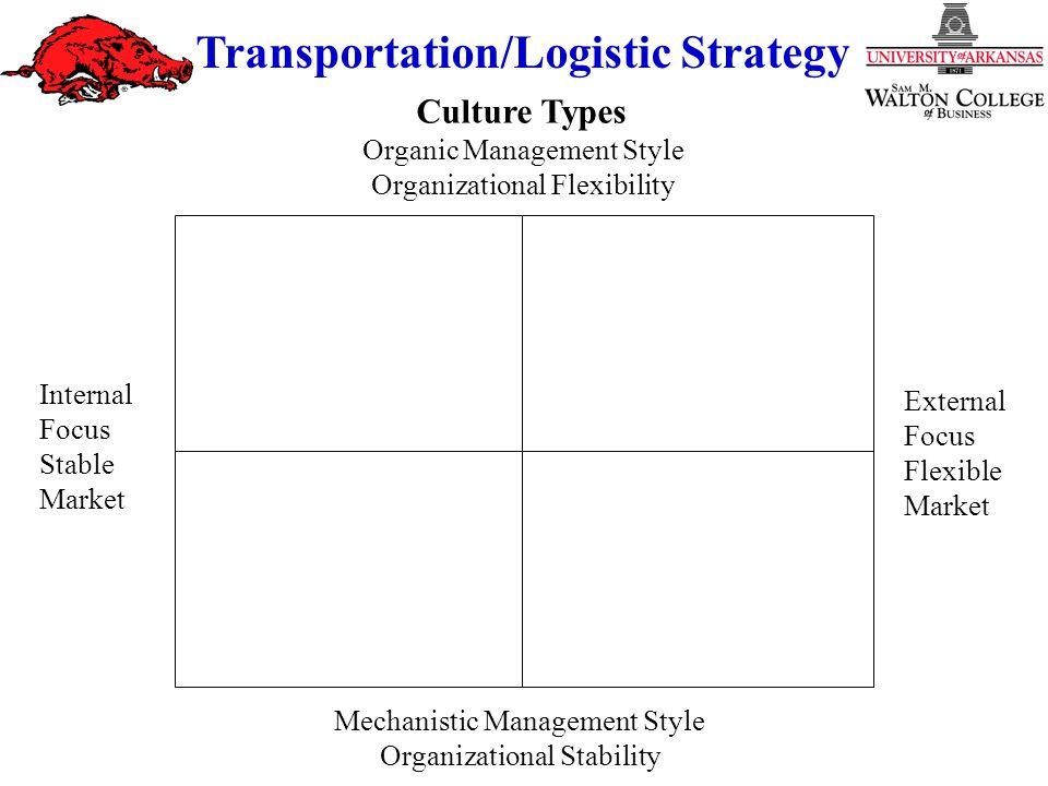 organizational flexibility