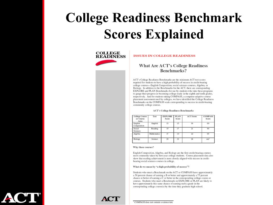 College Readiness Benchmark Scores Explained