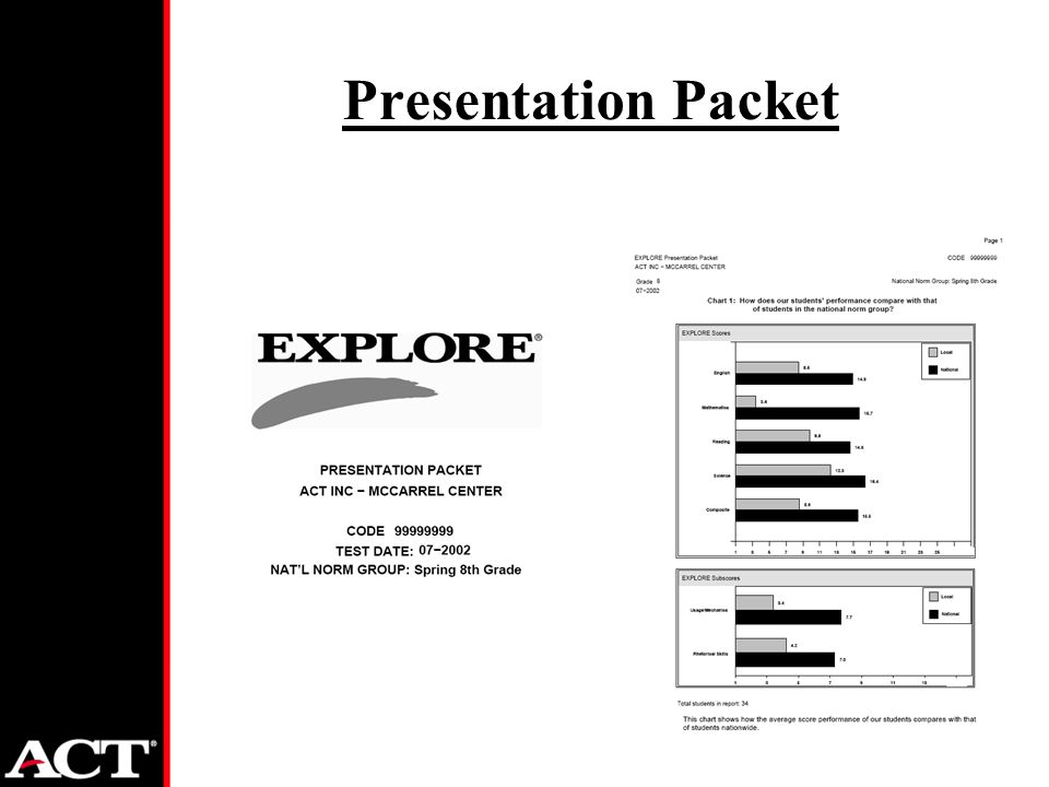 Presentation Packet