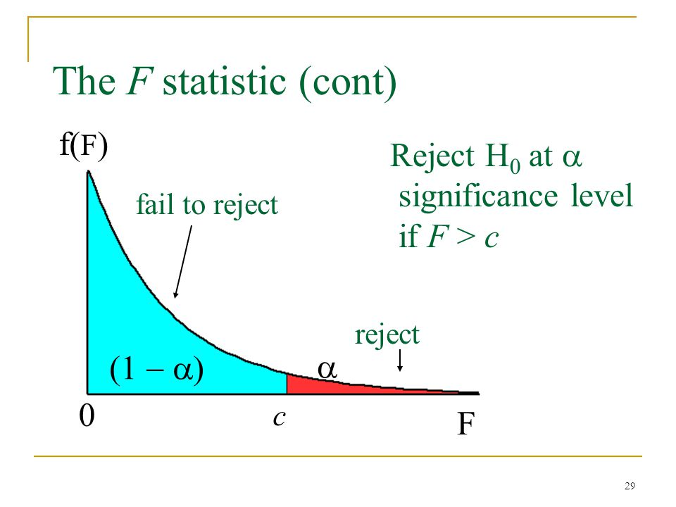 29 0 c   f( F ) F The F statistic (cont) reject fail to reject Reject H 0 at  significance level if F > c