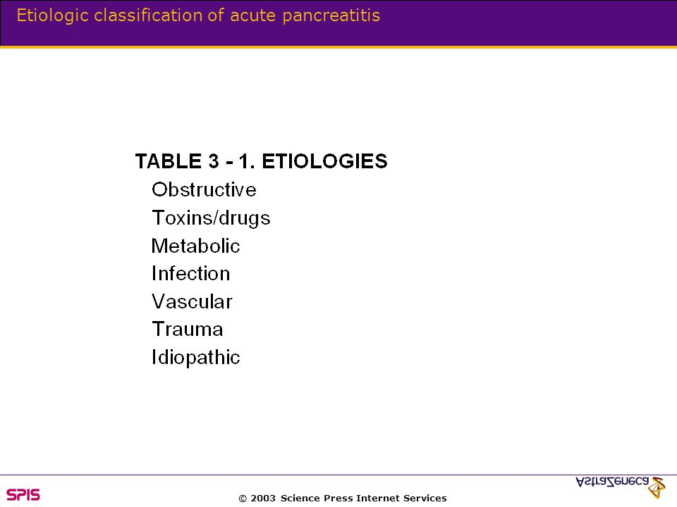 © 2003 Science Press Internet Services Etiologic classification of acute pancreatitis