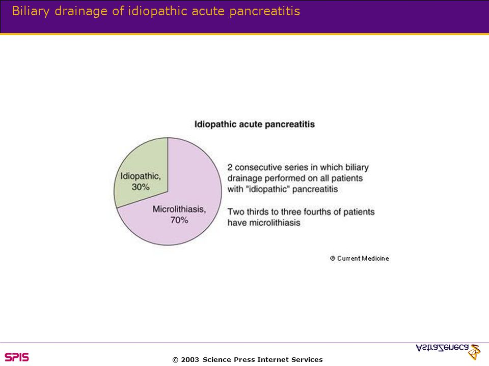 © 2003 Science Press Internet Services Biliary drainage of idiopathic acute pancreatitis