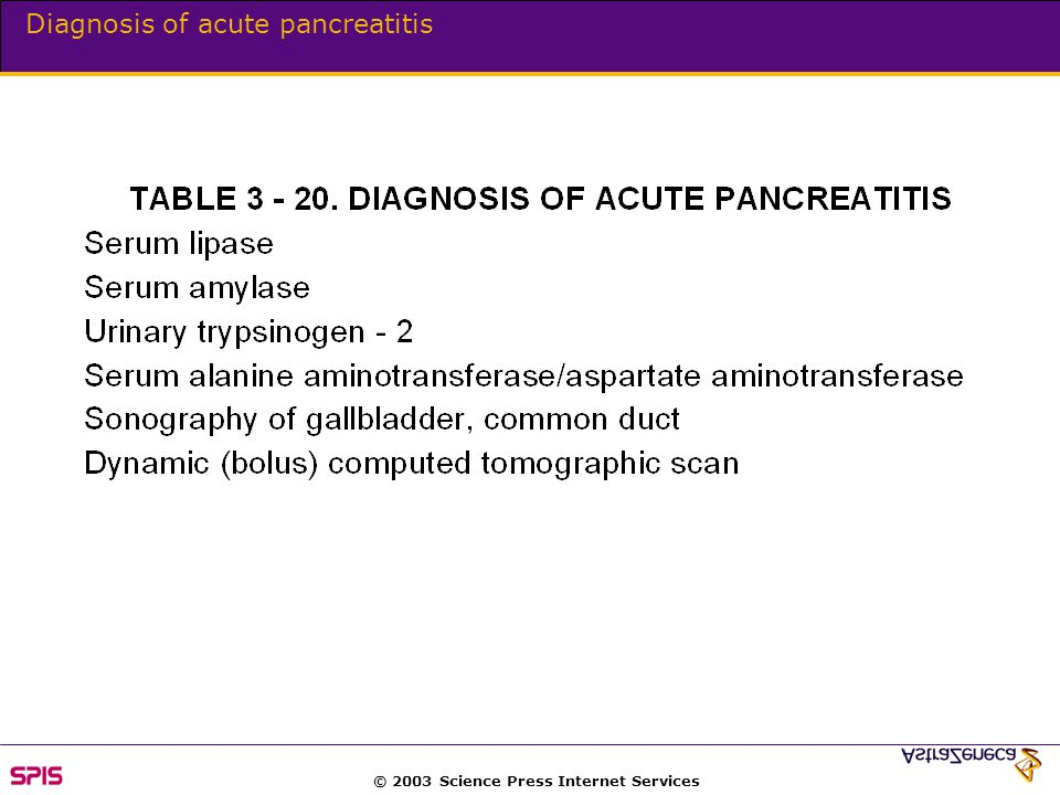 © 2003 Science Press Internet Services Diagnosis of acute pancreatitis