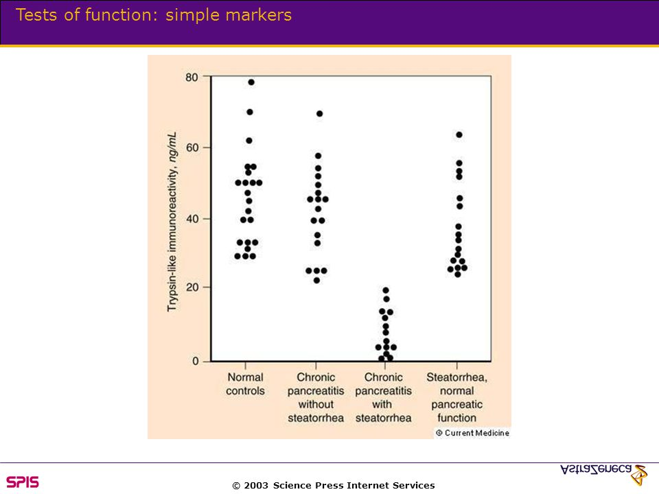 © 2003 Science Press Internet Services Tests of function: simple markers